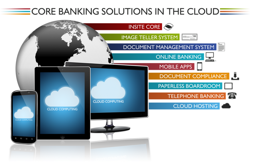 core banking solution Core banking software, by profile, incorporates the entire spectrum of banking operations on one single platform, front-to-back, making it a complete core banking management software package the solution ensures high levels of automation, risk-free deployment, full stp workflow coverage, ease of use, low-cost operation and full cross bank.